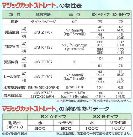 飛竜/参考データ